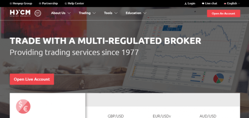broker HYCM Reviews
