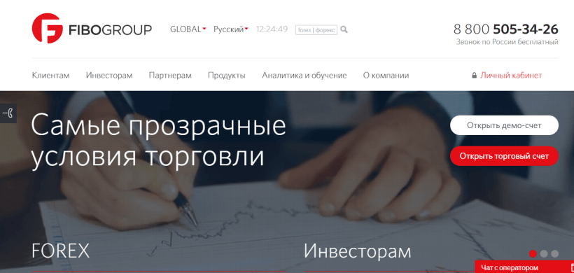 Брокер FIBOGroup отзывы