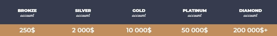 toptrade trading accounts